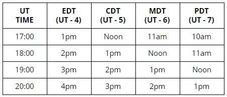 Table for converting UT time